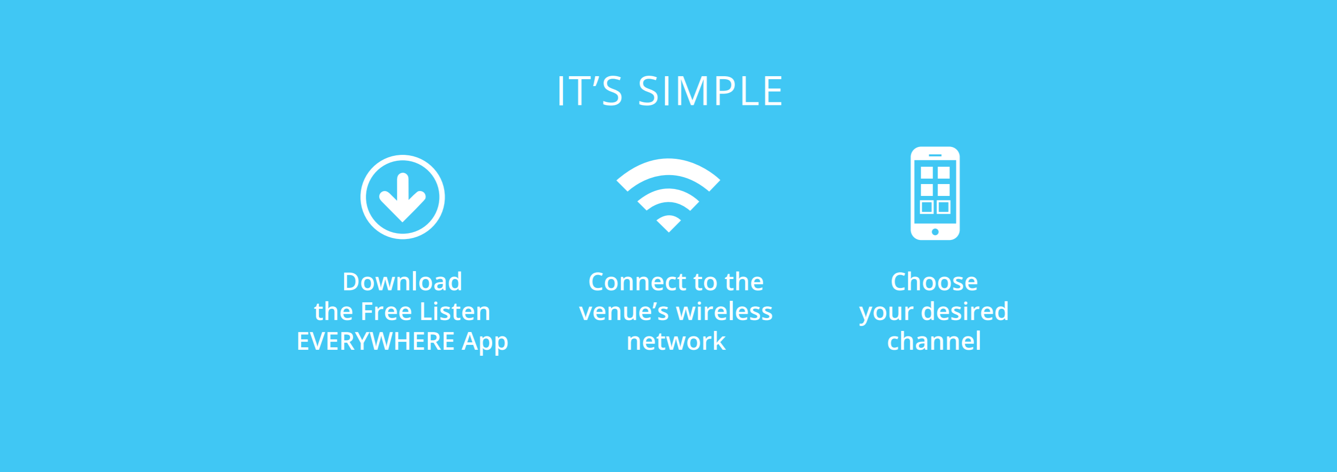 Graphic representing three steps: download, connect, select